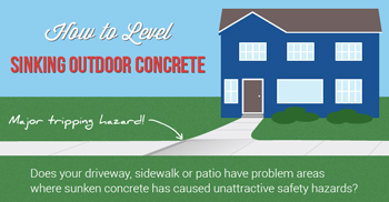 Repair Sunked Concrete with PolyLevel® in Tri-State Area